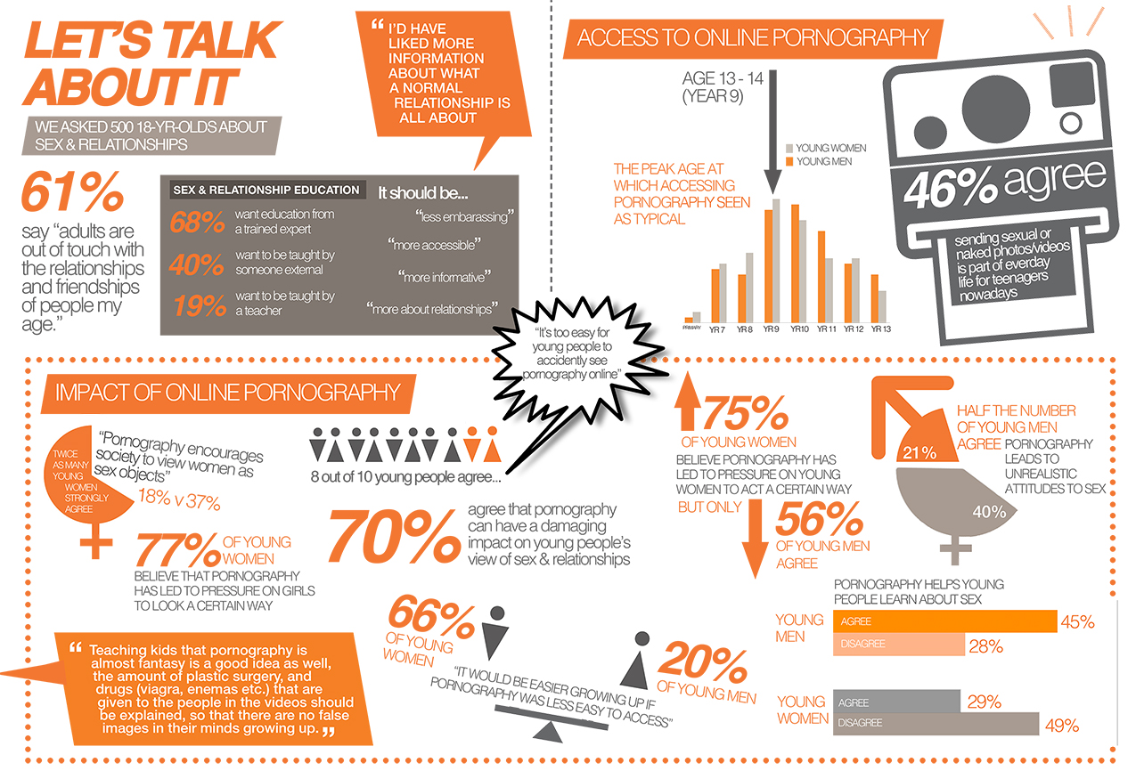 infographic IPP research